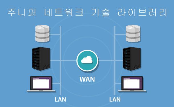 주니퍼 네트워크 기술 라이브러리